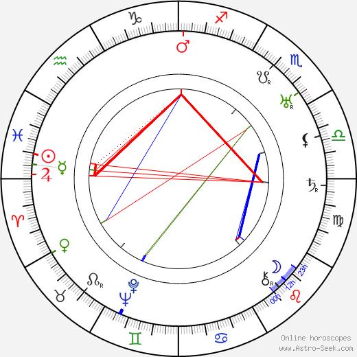 Gregory La Cava astro natal birth chart, Gregory La Cava horoscope, astrology