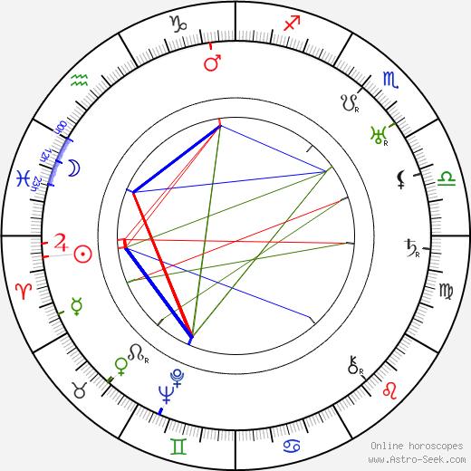 Jussi Kukkonen tema natale, oroscopo, Jussi Kukkonen oroscopi gratuiti, astrologia