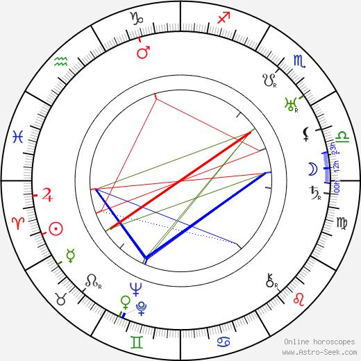 Harry Segall день рождения гороскоп, Harry Segall Натальная карта онлайн
