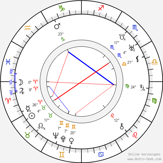 Jack Hulbert birth chart, biography, wikipedia 2019, 2020