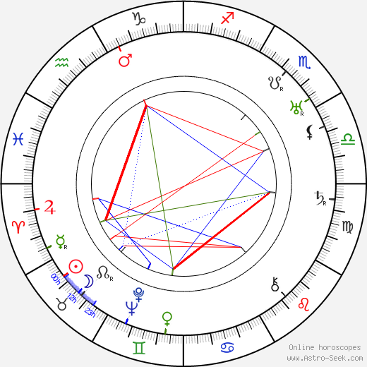 Kersti Selin tema natale, oroscopo, Kersti Selin oroscopi gratuiti, astrologia