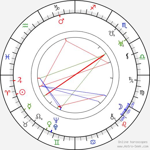 Olaf Bach birth chart, Olaf Bach astro natal horoscope, astrology