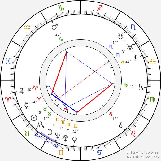 Sulo Autere birth chart, biography, wikipedia 2019, 2020