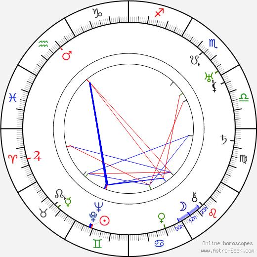 Luce Fabiole astro natal birth chart, Luce Fabiole horoscope, astrology