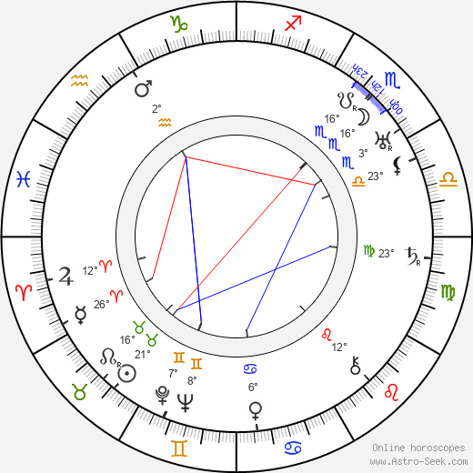 Margaret Rutherford birth chart, biography, wikipedia 2019, 2020