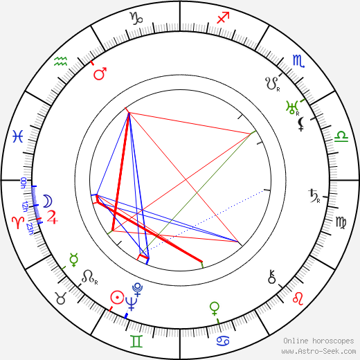 Tsetsilia Tsutsunava tema natale, oroscopo, Tsetsilia Tsutsunava oroscopi gratuiti, astrologia