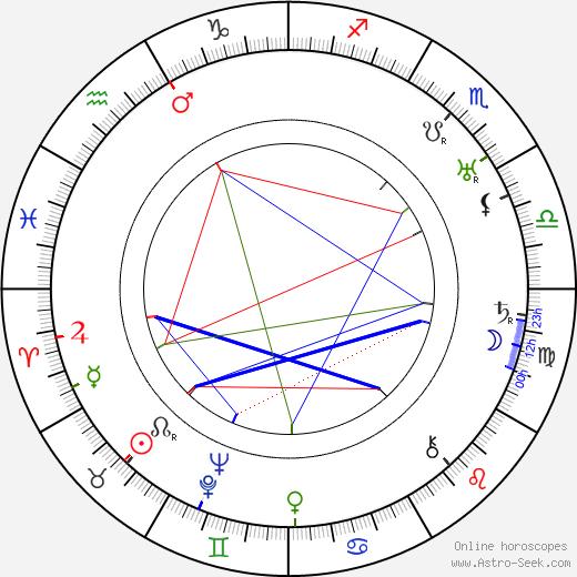 Väinö Syvänne astro natal birth chart, Väinö Syvänne horoscope, astrology