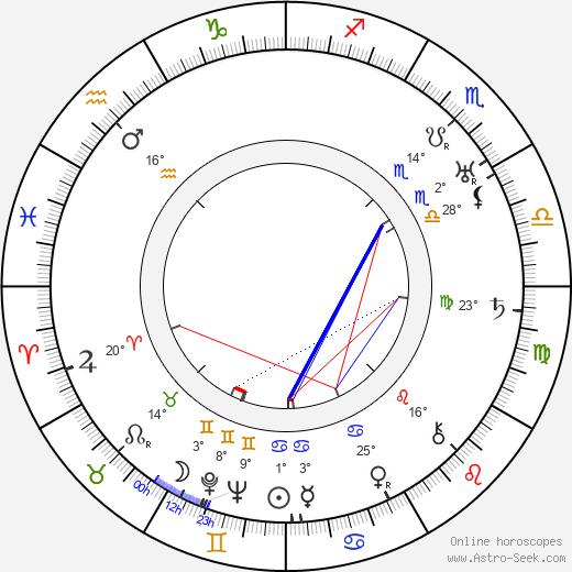 Arthur E. Krows birth chart, biography, wikipedia 2019, 2020