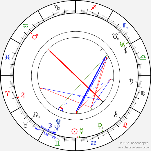 Arthur E. Krows birth chart, Arthur E. Krows astro natal horoscope, astrology