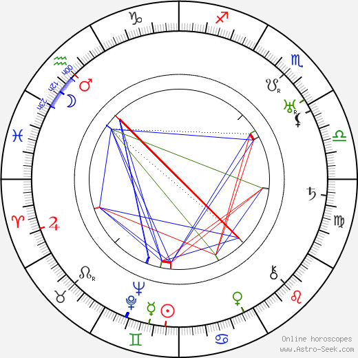 Gene Stone astro natal birth chart, Gene Stone horoscope, astrology