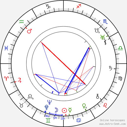 John F. Seitz tema natale, oroscopo, John F. Seitz oroscopi gratuiti, astrologia