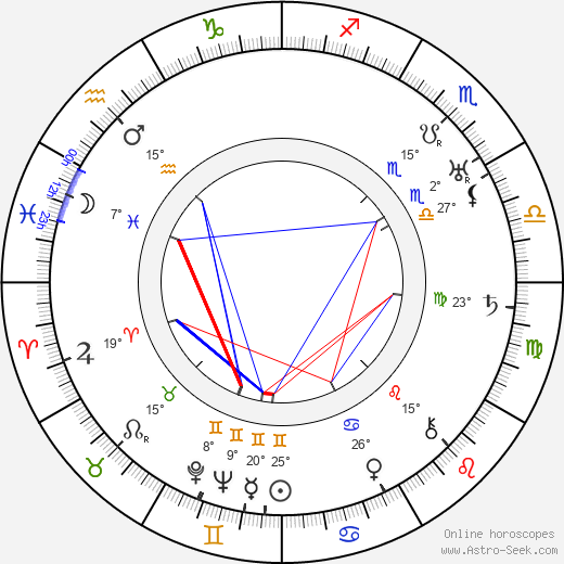 Lupino Lane birth chart, biography, wikipedia 2019, 2020