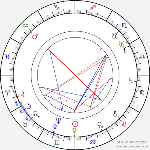 Marcellus Schiffer день рождения гороскоп, Marcellus Schiffer Натальная карта онлайн