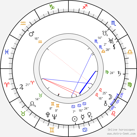 Torsten Hillberg birth chart, biography, wikipedia 2020, 2021