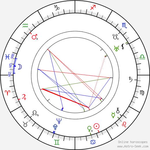 Al Hill день рождения гороскоп, Al Hill Натальная карта онлайн