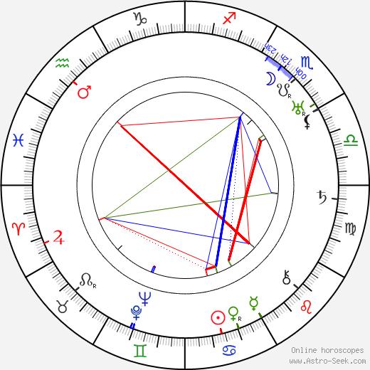 Aleksi Aaltonen astro natal birth chart, Aleksi Aaltonen horoscope, astrology