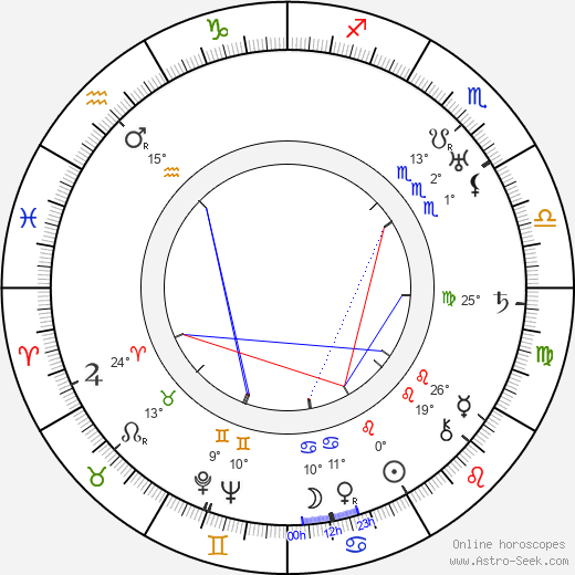 Arthur Seyss-Inquart birth chart, biography, wikipedia 2019, 2020