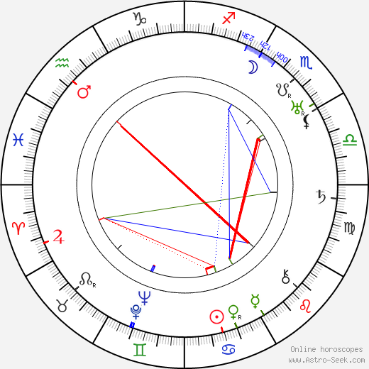 Jack Yellen astro natal birth chart, Jack Yellen horoscope, astrology
