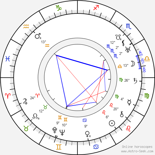 William Powell birth chart, biography, wikipedia 2018, 2019