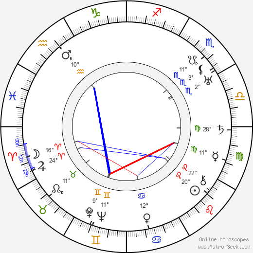 Alfred Lunt birth chart, biography, wikipedia 2018, 2019