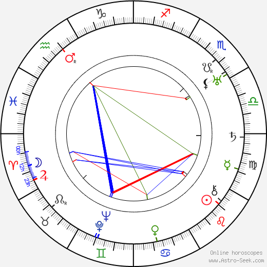 Alfred Lunt astro natal birth chart, Alfred Lunt horoscope, astrology