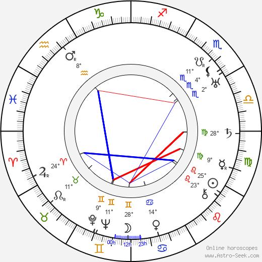 Edna Maison birth chart, biography, wikipedia 2019, 2020