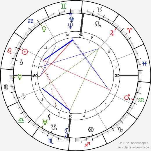 Emmanuel Berl astro natal birth chart, Emmanuel Berl horoscope, astrology