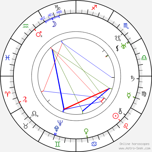 Hoot Gibson день рождения гороскоп, Hoot Gibson Натальная карта онлайн