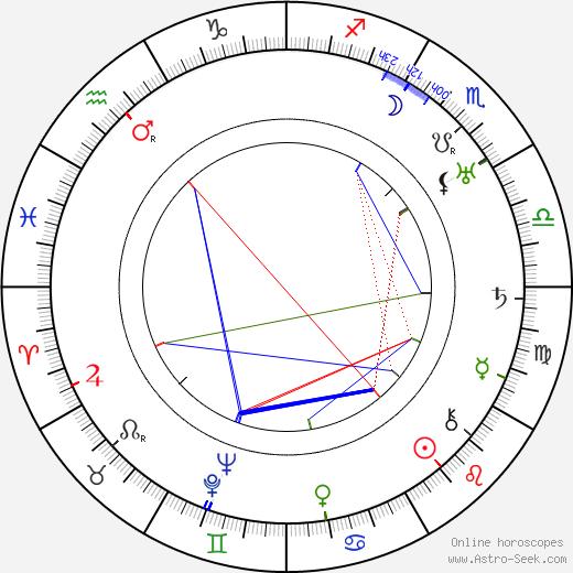 Джек Леонард Уорнер Jack L. Warner день рождения гороскоп, Jack L. Warner Натальная карта онлайн