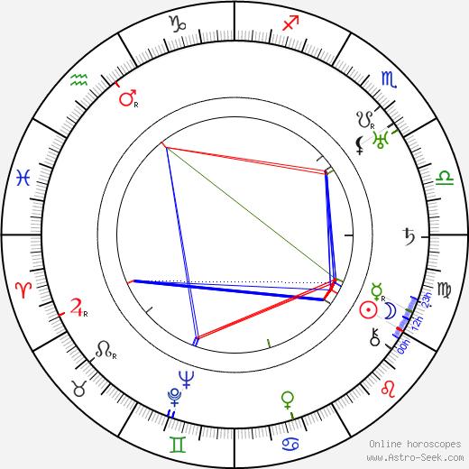 Joseph Walker astro natal birth chart, Joseph Walker horoscope, astrology