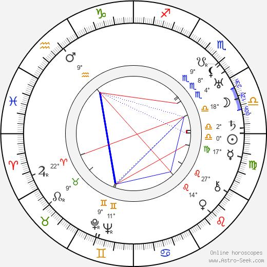 Eddie Cantor birth chart, biography, wikipedia 2018, 2019