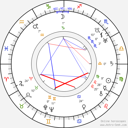 Raymond Cannon birth chart, biography, wikipedia 2019, 2020