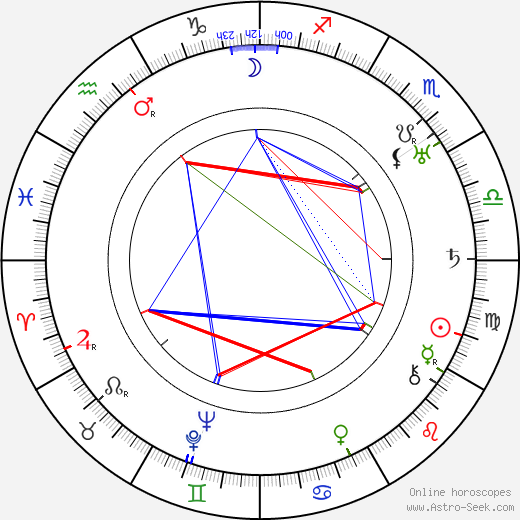 Raymond Cannon astro natal birth chart, Raymond Cannon horoscope, astrology