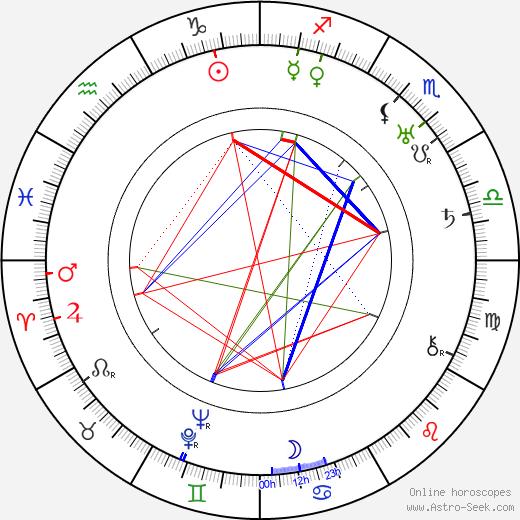 Ernst Marischka tema natale, oroscopo, Ernst Marischka oroscopi gratuiti, astrologia