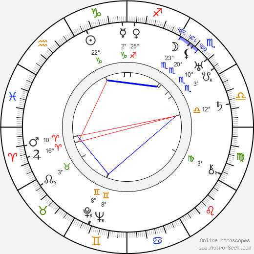 Nick Grinde birth chart, biography, wikipedia 2018, 2019
