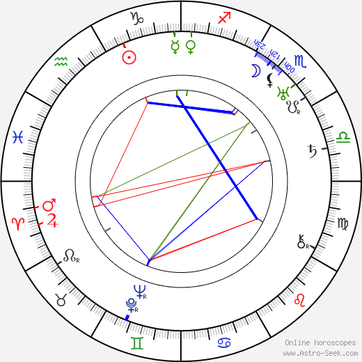 Nick Grinde astro natal birth chart, Nick Grinde horoscope, astrology