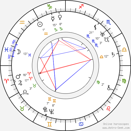 Oiva Soini birth chart, biography, wikipedia 2019, 2020