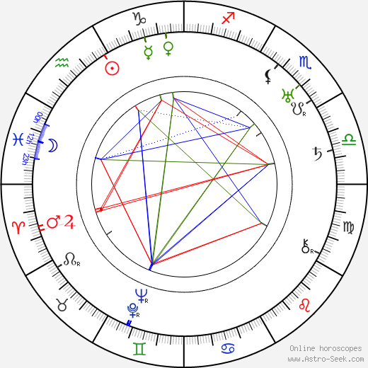 Oiva Soini astro natal birth chart, Oiva Soini horoscope, astrology