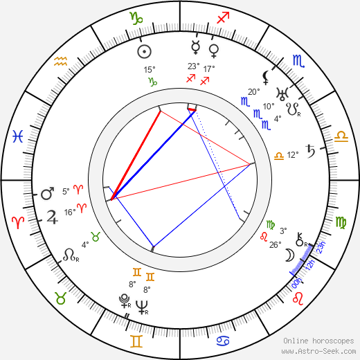 Spencer Gordon Bennet birth chart, biography, wikipedia 2019, 2020