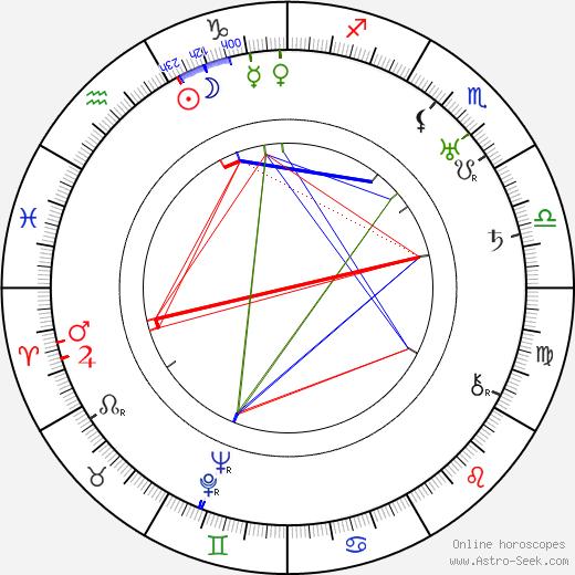 Tora Teje birth chart, Tora Teje astro natal horoscope, astrology