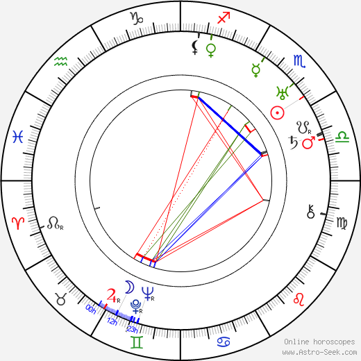 Albert Préjean birth chart, Albert Préjean astro natal horoscope, astrology