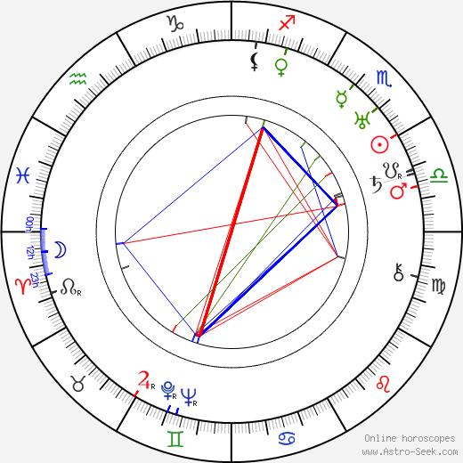 Colette Régis tema natale, oroscopo, Colette Régis oroscopi gratuiti, astrologia