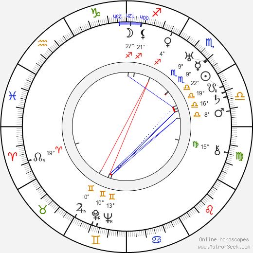 Ina Claire birth chart, biography, wikipedia 2019, 2020