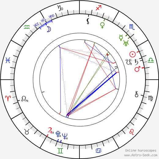 Roy Del Ruth tema natale, oroscopo, Roy Del Ruth oroscopi gratuiti, astrologia