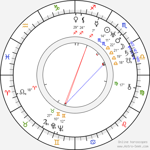 August Defresne birth chart, biography, wikipedia 2018, 2019