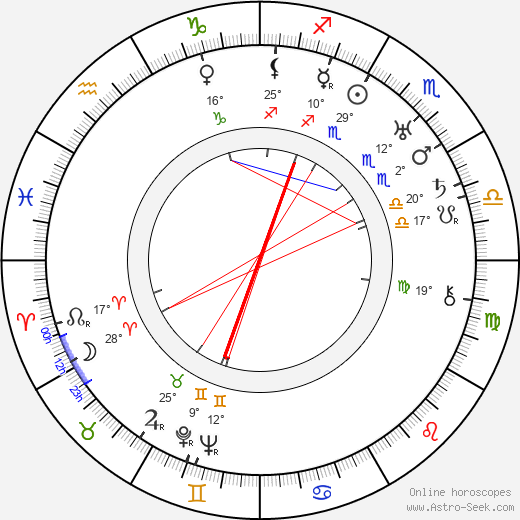 Chris Beute birth chart, biography, wikipedia 2019, 2020