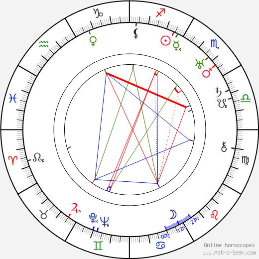 Ferry Majerová tema natale, oroscopo, Ferry Majerová oroscopi gratuiti, astrologia