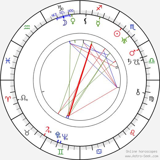 Jalmari Rinne tema natale, oroscopo, Jalmari Rinne oroscopi gratuiti, astrologia