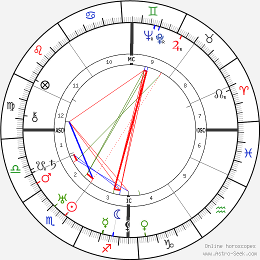 Поль ван Зеланд Paul van Zeeland день рождения гороскоп, Paul van Zeeland Натальная карта онлайн