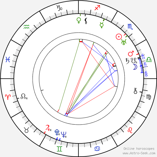 Theodore von Eltz tema natale, oroscopo, Theodore von Eltz oroscopi gratuiti, astrologia